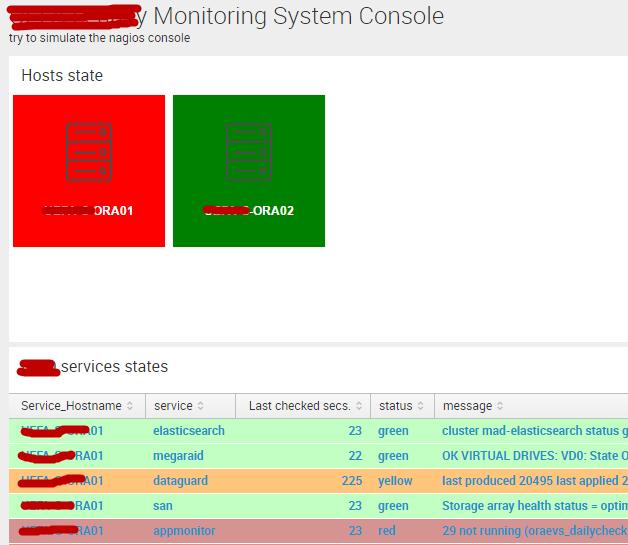Splunk vs Nagios – Pierre Timmermans – Sys engineer/Oracle DBA - Web